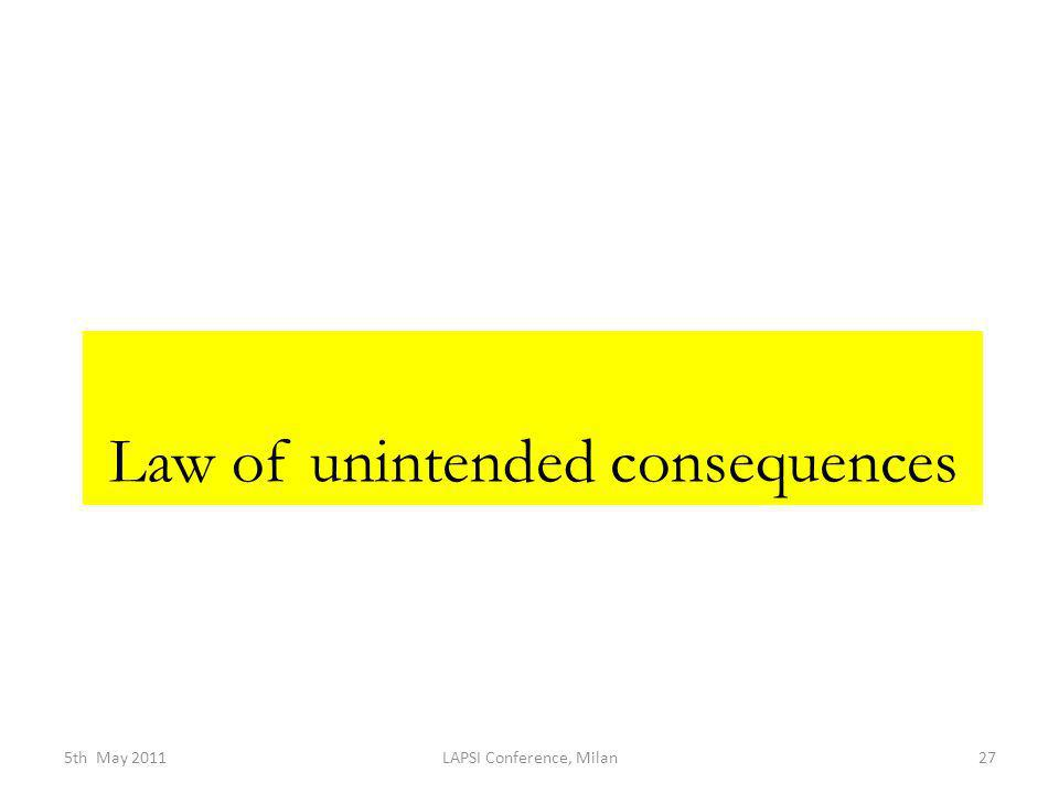 5th May 2011LAPSI Conference, Milan27 Law of unintended consequences