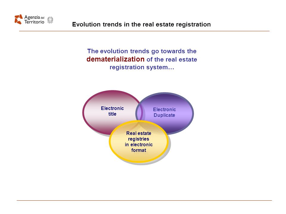 Evolution trends in the real estate registration The evolution trends go towards the dematerialization of the real estate registration system… Electronic title Electronic title Electronic Duplicate Real estate registries in electronic format Real estate registries in electronic format