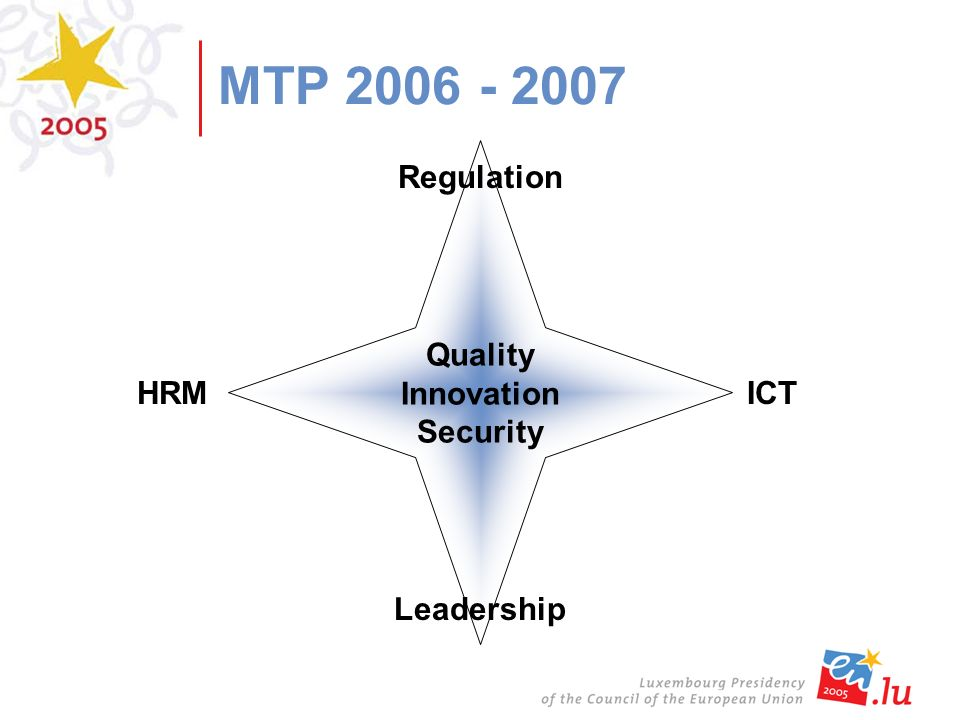 MTP HRMICT Regulation Leadership Quality Innovation Security