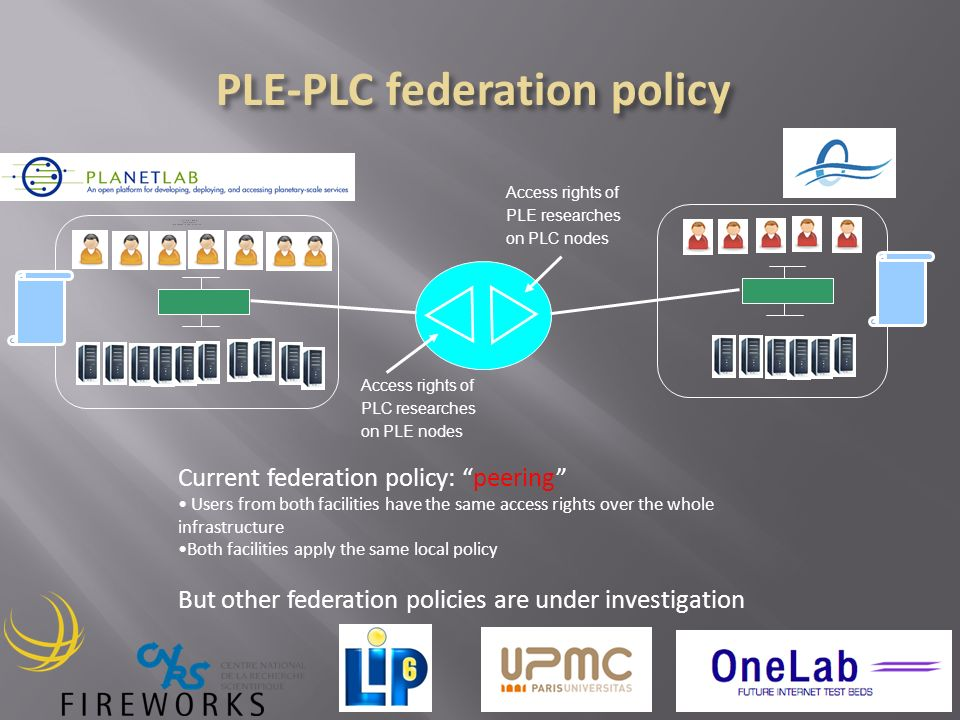 Current federation policy: peering Users from both facilities have the same access rights over the whole infrastructure Both facilities apply the same local policy But other federation policies are under investigation Access rights of PLE researches on PLC nodes Access rights of PLC researches on PLE nodes