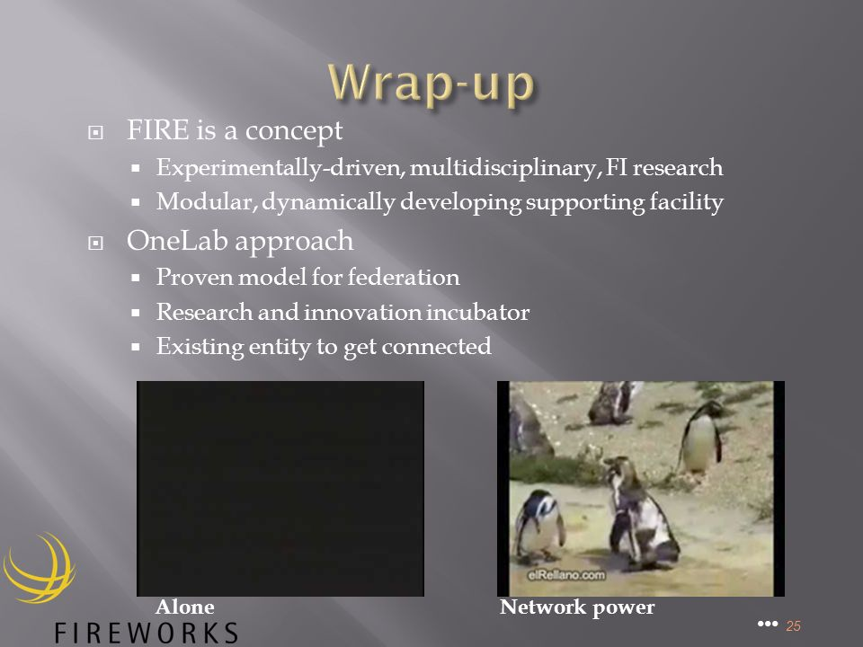 FIRE is a concept Experimentally-driven, multidisciplinary, FI research Modular, dynamically developing supporting facility OneLab approach Proven model for federation Research and innovation incubator Existing entity to get connected 25 AloneNetwork power
