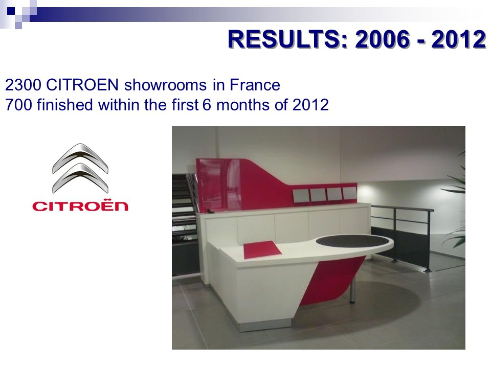 2300 CITROEN showrooms in France 700 finished within the first 6 months of 2012 RESULTS: 2006 - 2012