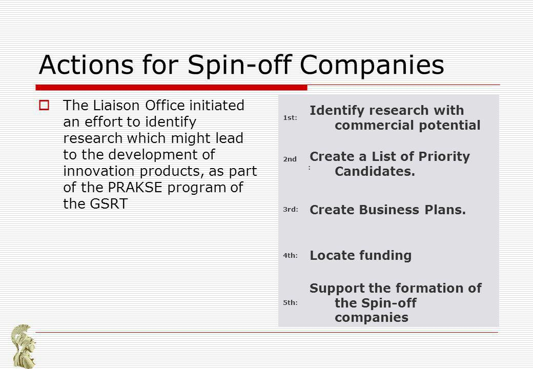 Actions for Spin-off Companies The Liaison Office initiated an effort to identify research which might lead to the development of innovation products, as part of the PRAKSE program of the GSRT 1st: Identify research with commercial potential 2nd : Create a List of Priority Candidates.