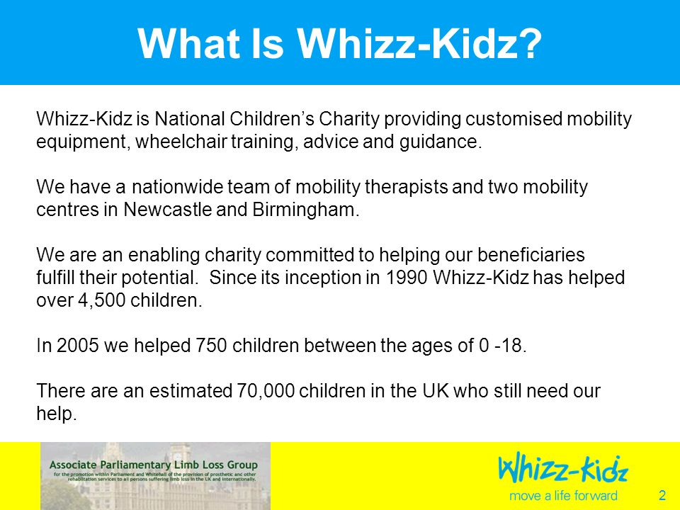 2 What Is Whizz-Kidz.