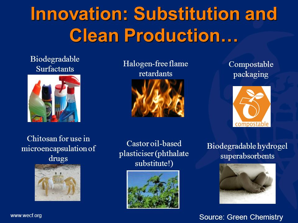 www.wecf.org Innovation: Substitution and Clean Production… Biodegradable hydrogel superabsorbents Biodegradable Surfactants Chitosan for use in microencapsulation of drugs Halogen-free flame retardants Compostable packaging Castor oil-based plasticiser (phthalate substitute!) Source: Green Chemistry