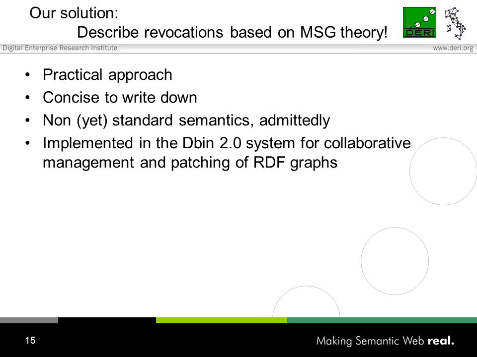 15 Our solution: Describe revocations based on MSG theory.