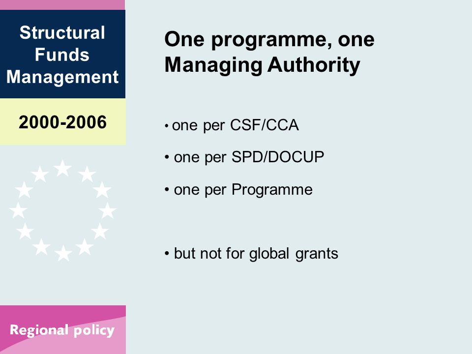 Structural Funds Management One programme, one Managing Authority one per CSF/CCA one per SPD/DOCUP one per Programme but not for global grants