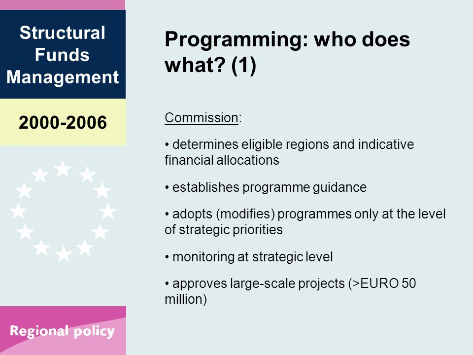 Structural Funds Management Programming: who does what.