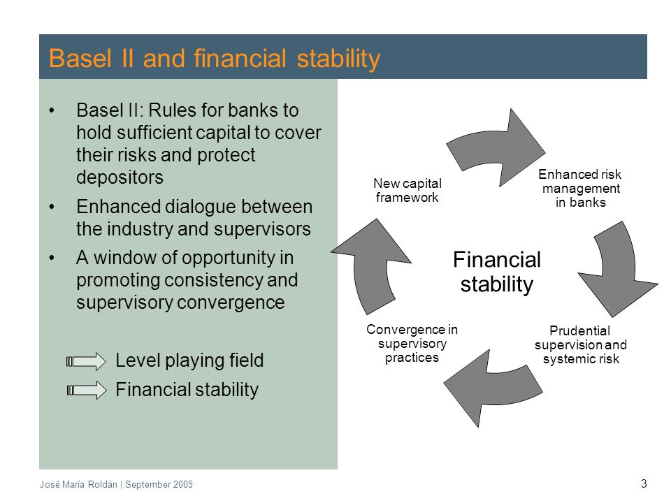 CEBS | September 2005 José María Roldán | September Basel II and financial stability Basel II: Rules for banks to hold sufficient capital to cover their risks and protect depositors Enhanced dialogue between the industry and supervisors A window of opportunity in promoting consistency and supervisory convergence Level playing field Financial stability Enhanced risk management in banks Prudential supervision and systemic risk New capital framework Financial stability Convergence in supervisory practices