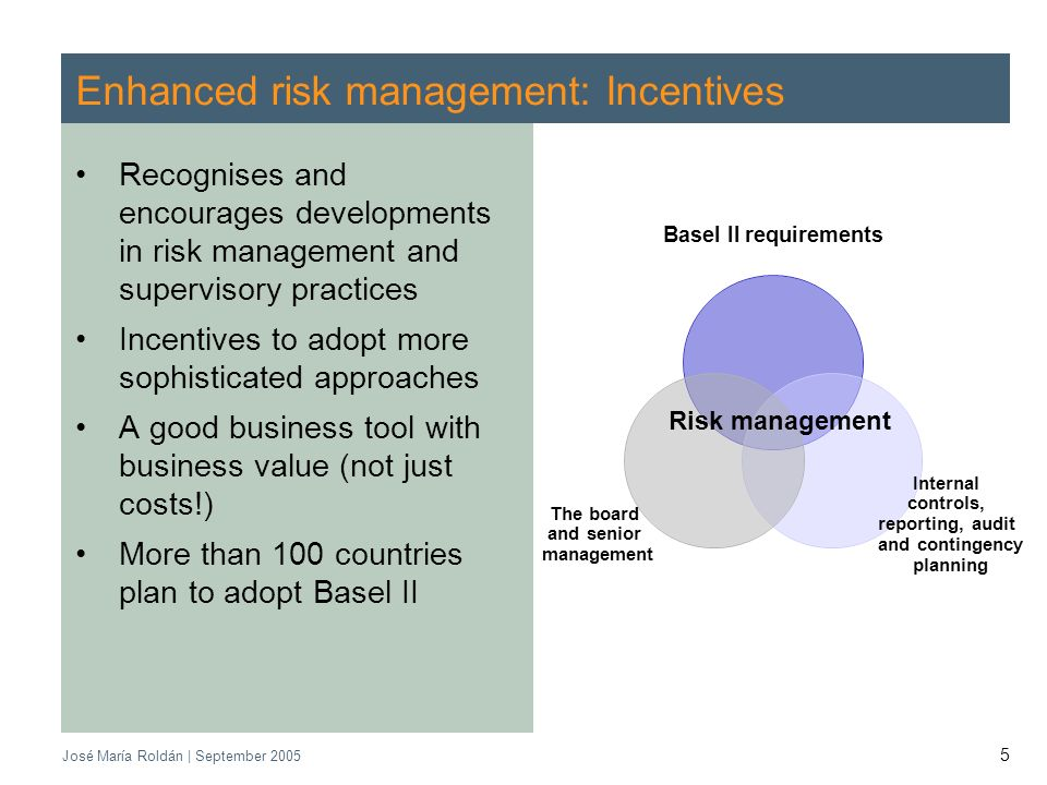 CEBS | September 2005 José María Roldán | September Enhanced risk management: Incentives Recognises and encourages developments in risk management and supervisory practices Incentives to adopt more sophisticated approaches A good business tool with business value (not just costs!) More than 100 countries plan to adopt Basel II Basel II requirements Internal controls, reporting, audit and contingency planning The board and senior management Risk management