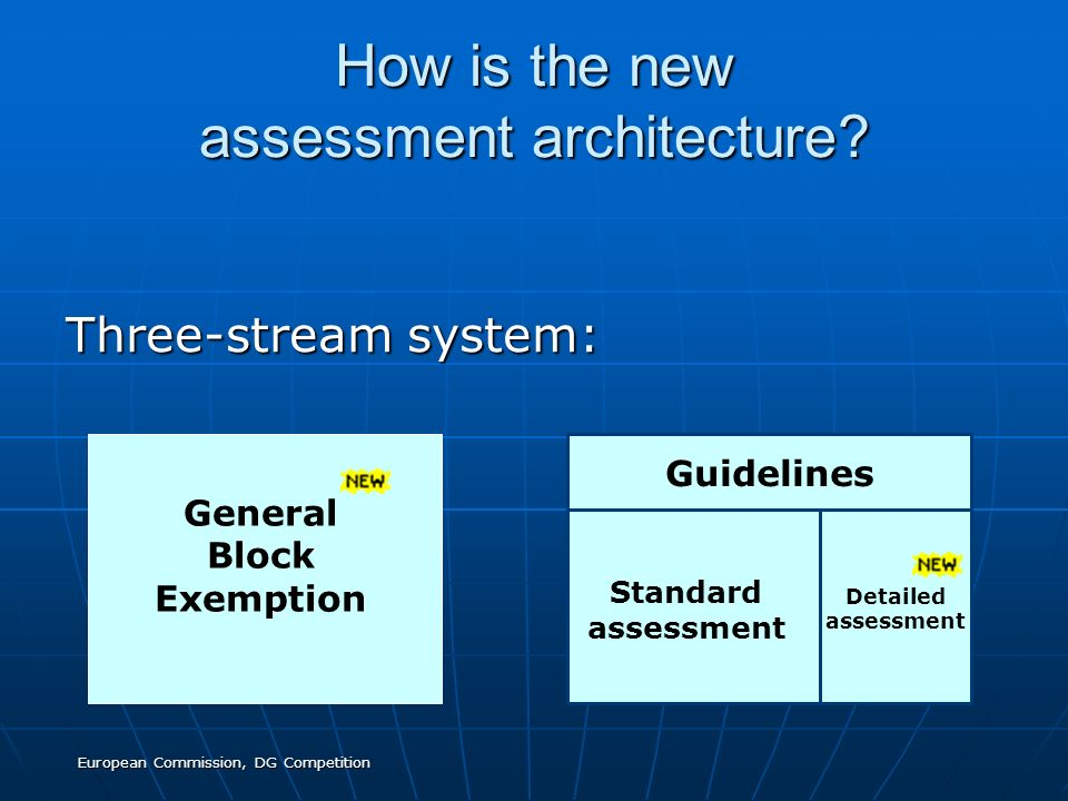 European Commission, DG Competition How is the new assessment architecture.