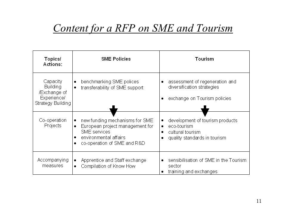 11 Content for a RFP on SME and Tourism