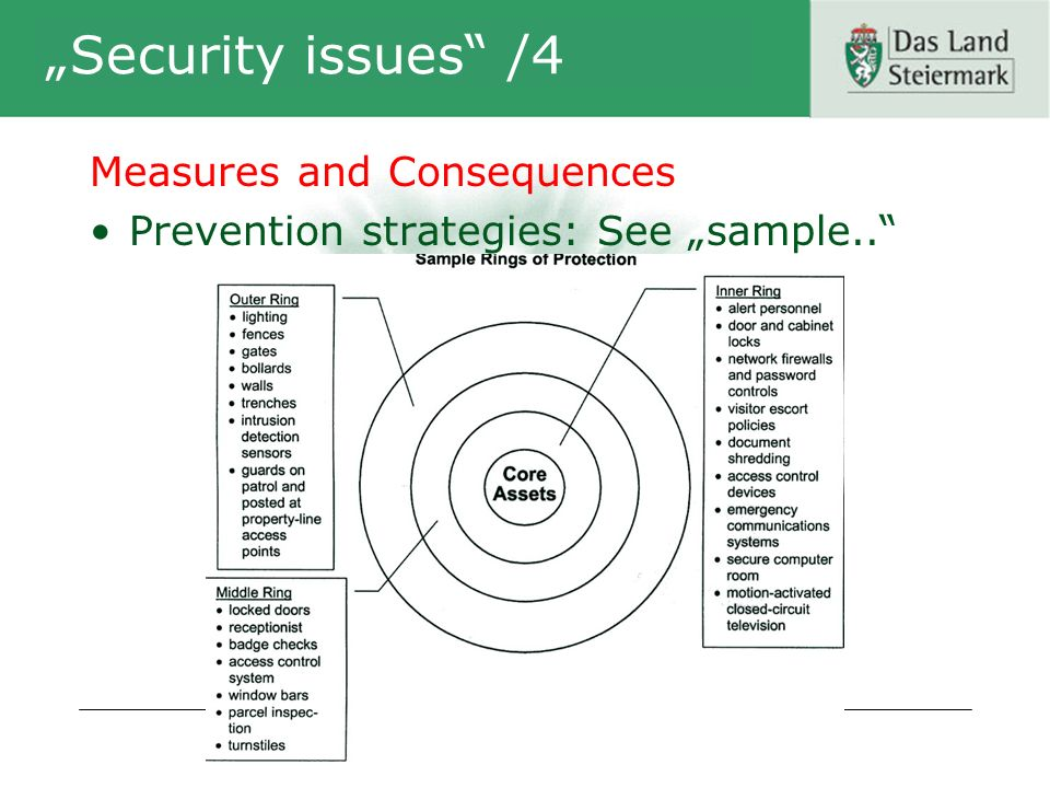 Security issues /4 Measures and Consequences Prevention strategies: See sample..