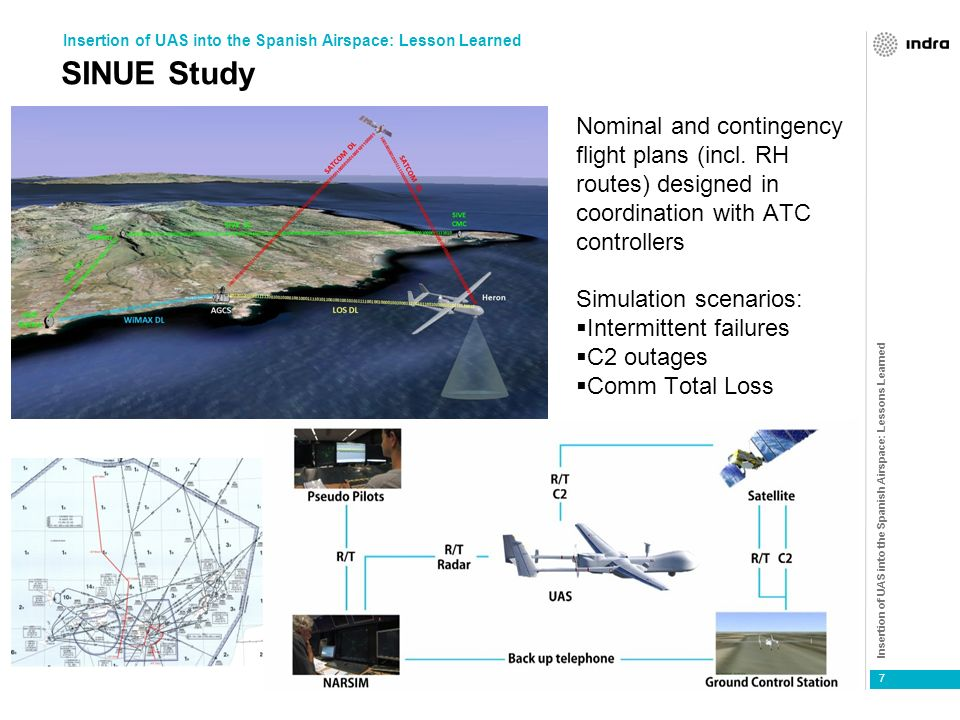 Insertion of UAS into the Spanish Airspace: Lessons Learned 7 SINUE Study Nominal and contingency flight plans (incl.