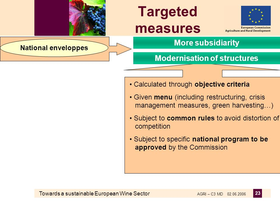 Towards a sustainable European Wine Sector AGRI – C3 MD 02.06.2006 23 Targeted measures Calculated through objective criteria Given menu (including restructuring, crisis management measures, green harvesting…) Subject to common rules to avoid distortion of competition Subject to specific national program to be approved by the Commission National enveloppes Modernisation of structures More subsidiarity