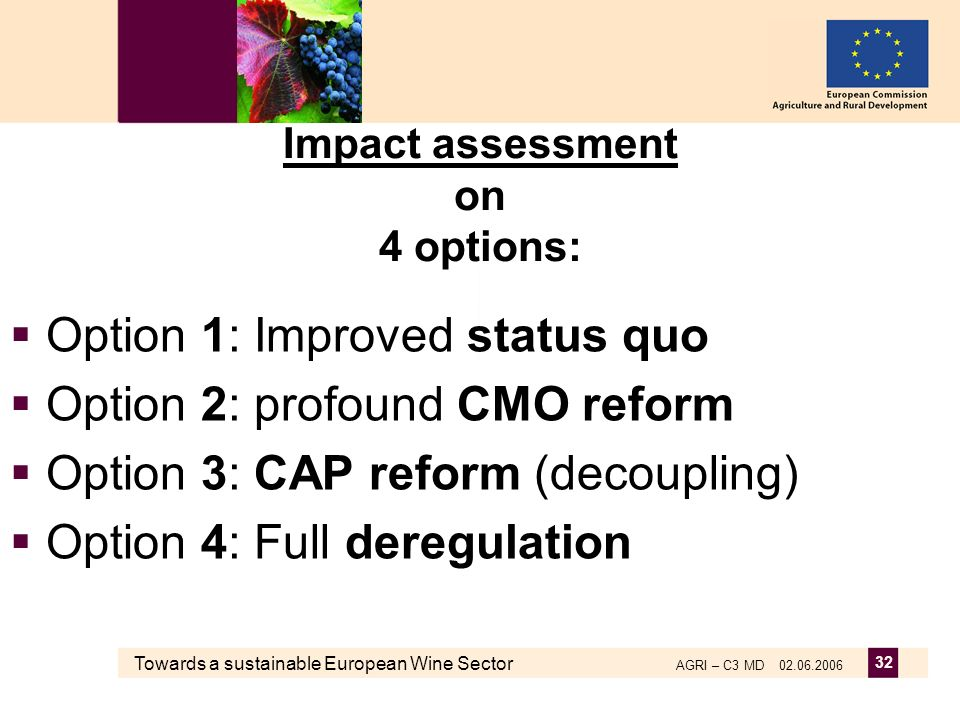 Towards a sustainable European Wine Sector AGRI – C3 MD 02.06.2006 32 Impact assessment on 4 options: Option 1: Improved status quo Option 2: profound CMO reform Option 3: CAP reform (decoupling) Option 4: Full deregulation