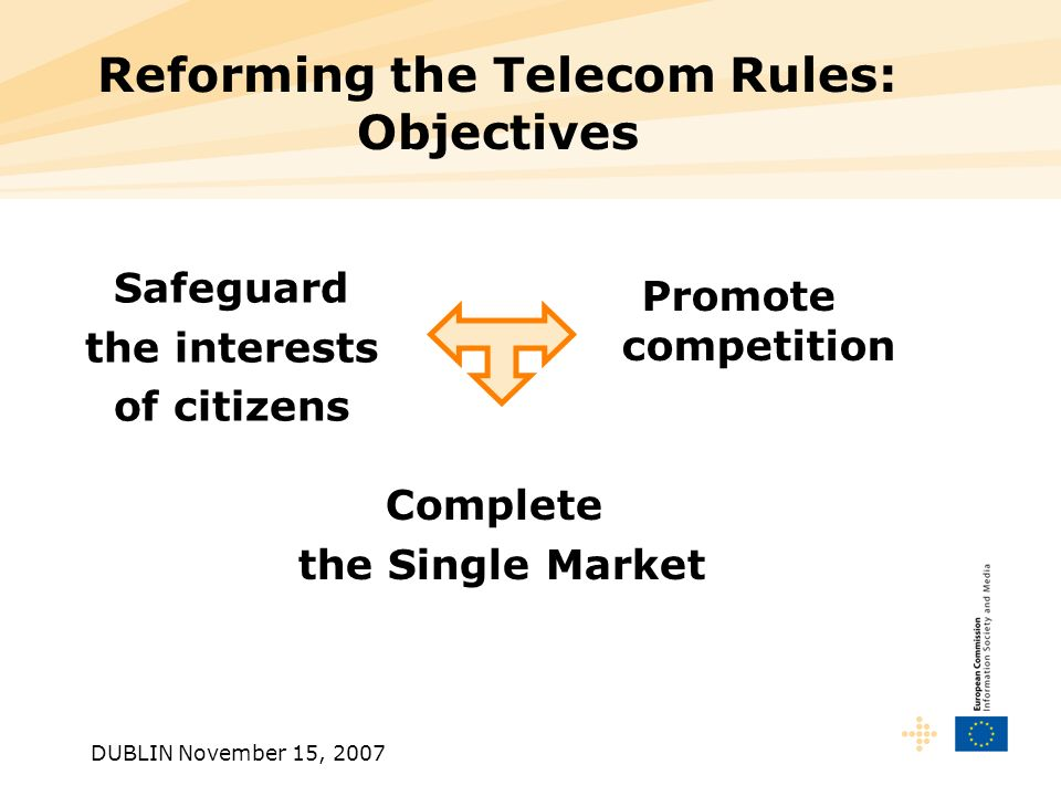 DUBLIN November 15, 2007 Promote competition Safeguard the interests of citizens Complete the Single Market Reforming the Telecom Rules: Objectives