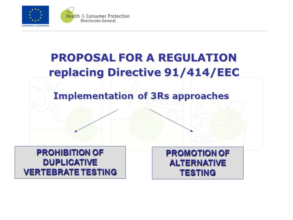 PROPOSAL FOR A REGULATION replacing Directive 91/414/EEC Implementation of 3Rs approaches PROHIBITION OF DUPLICATIVE VERTEBRATE TESTING PROMOTION OF ALTERNATIVE TESTING