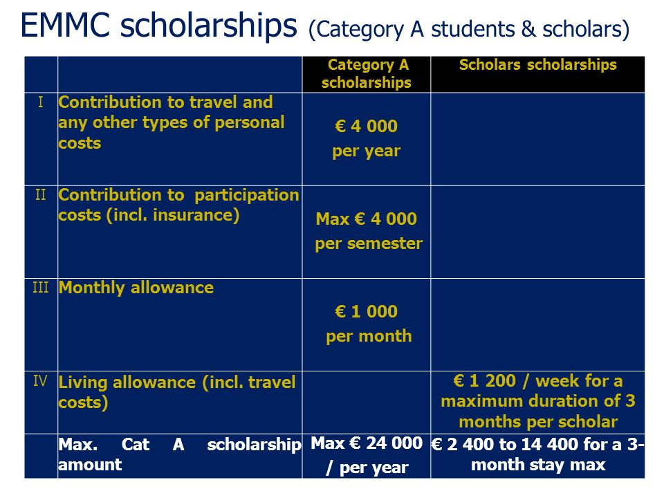 EMMC scholarships (Category A students & scholars) Category A scholarships Scholars scholarships I Contribution to travel and any other types of personal costs 4 000 per year II Contribution to participation costs (incl.