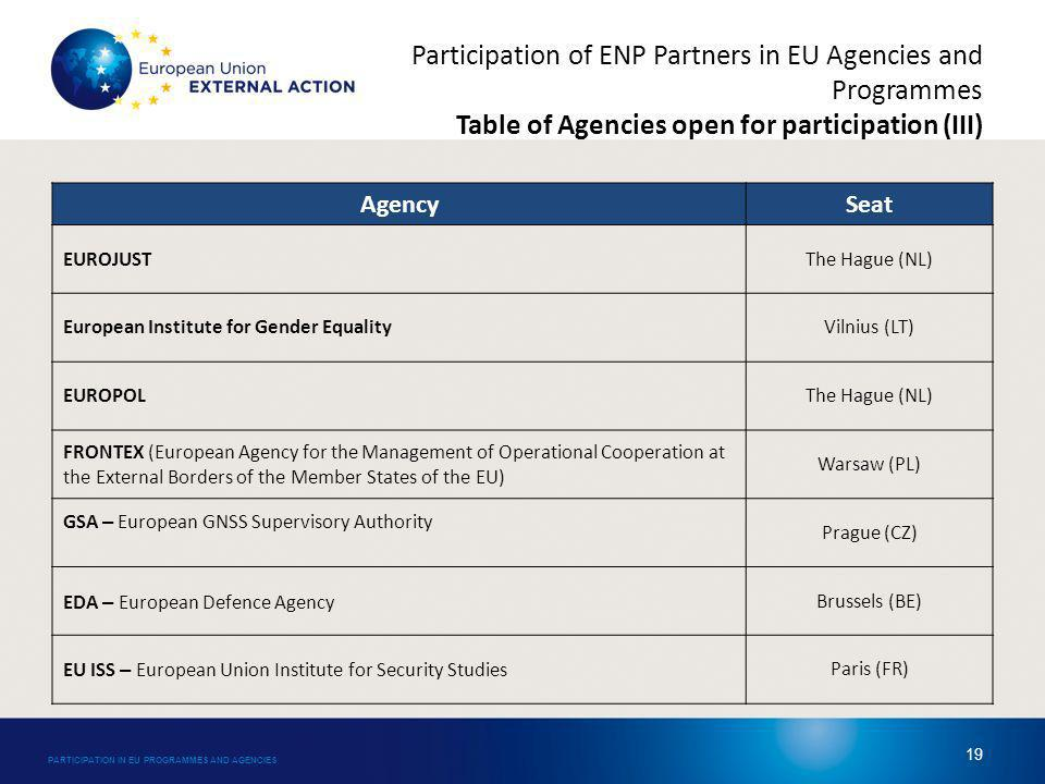 Participation of ENP Partners in EU Agencies and Programmes Table of Agencies open for participation (III) AgencySeat EUROJUSTThe Hague (NL) European Institute for Gender EqualityVilnius (LT) EUROPOLThe Hague (NL) FRONTEX (European Agency for the Management of Operational Cooperation at the External Borders of the Member States of the EU) Warsaw (PL) GSA – European GNSS Supervisory Authority Prague (CZ) EDA – European Defence AgencyBrussels (BE) EU ISS – European Union Institute for Security StudiesParis (FR) PARTICIPATION IN EU PROGRAMMES AND AGENCIES 19