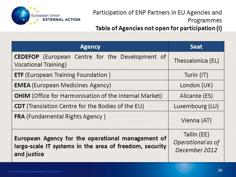 Participation of ENP Partners in EU Agencies and Programmes Table of Agencies not open for participation (I) AgencySeat CEDEFOP (European Centre for the Development of Vocational Training) Thessalonica (EL) ETF (European Training Foundation )Turin (IT) EMEA (European Medicines Agency)London (UK) OHIM (Office for Harmonisation of the Internal Market)Alicante (ES) CDT (Translation Centre for the Bodies of the EU)Luxembourg (LU) FRA (Fundamental Rights Agency ) Vienna (AT) European Agency for the operational management of large-scale IT systems in the area of freedom, security and justice Tallin (EE) Operational as of December 2012 PARTICIPATION IN EU PROGRAMMES AND AGENCIES 20