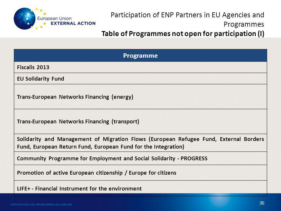 Participation of ENP Partners in EU Agencies and Programmes Table of Programmes not open for participation (I) Programme Fiscalis 2013 EU Solidarity Fund Trans-European Networks Financing (energy) Trans-European Networks Financing (transport) Solidarity and Management of Migration Flows (European Refugee Fund, External Borders Fund, European Return Fund, European Fund for the Integration) Community Programme for Employment and Social Solidarity - PROGRESS Promotion of active European citizenship / Europe for citizens LIFE+ - Financial Instrument for the environment PARTICIPATION IN EU PROGRAMMES AND AGENCIES 35
