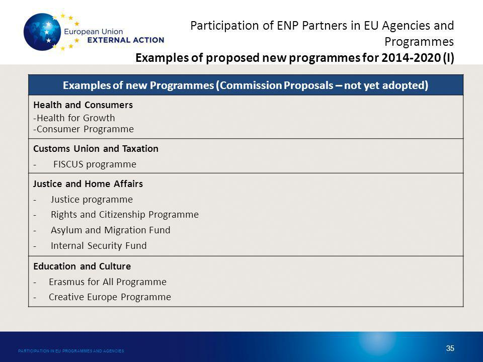 Participation of ENP Partners in EU Agencies and Programmes Examples of proposed new programmes for 2014-2020 (I) Examples of new Programmes (Commission Proposals – not yet adopted) Health and Consumers -Health for Growth -Consumer Programme Customs Union and Taxation - FISCUS programme Justice and Home Affairs - Justice programme - Rights and Citizenship Programme - Asylum and Migration Fund - Internal Security Fund Education and Culture - Erasmus for All Programme - Creative Europe Programme PARTICIPATION IN EU PROGRAMMES AND AGENCIES 35