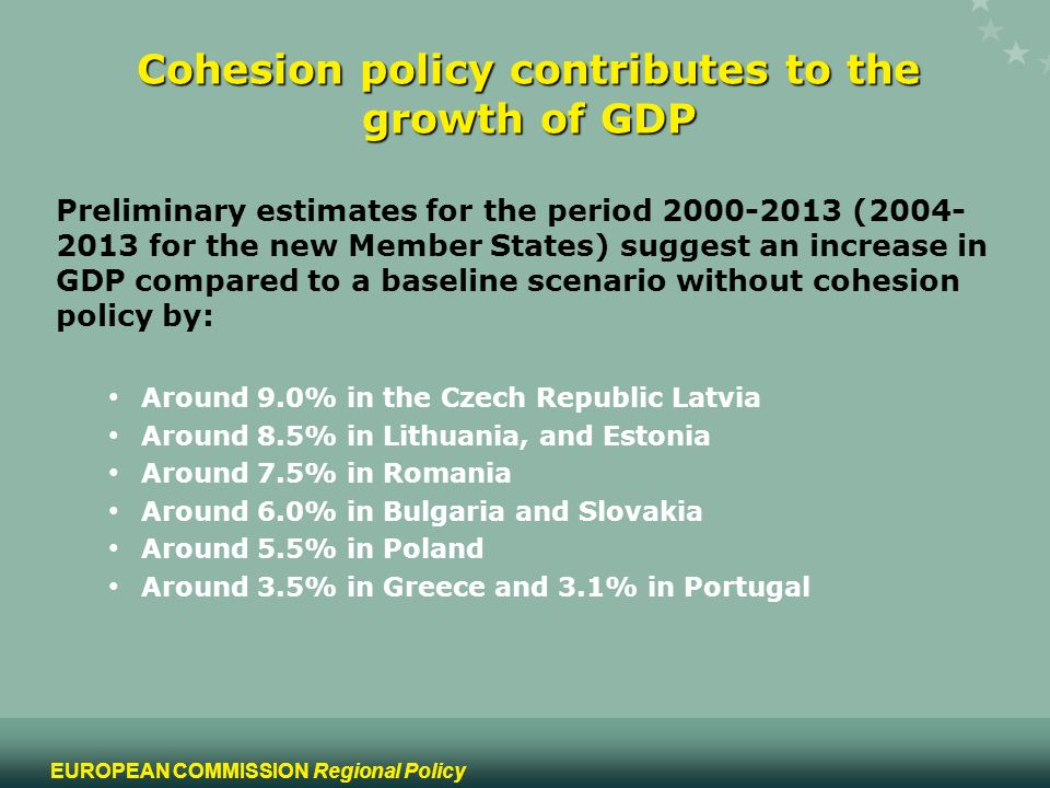 14 EUROPEAN COMMISSION Regional Policy Cohesion policy contributes to the growth of GDP Preliminary estimates for the period ( for the new Member States) suggest an increase in GDP compared to a baseline scenario without cohesion policy by: Around 9.0% in the Czech Republic Latvia Around 8.5% in Lithuania, and Estonia Around 7.5% in Romania Around 6.0% in Bulgaria and Slovakia Around 5.5% in Poland Around 3.5% in Greece and 3.1% in Portugal