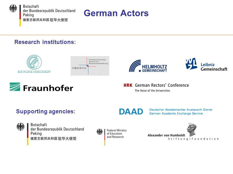 German Actors Research institutions: Supporting agencies: