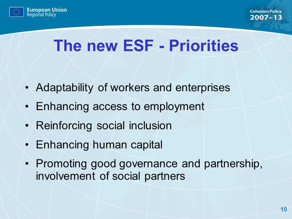10 The new ESF - Priorities Adaptability of workers and enterprises Enhancing access to employment Reinforcing social inclusion Enhancing human capital Promoting good governance and partnership, involvement of social partners