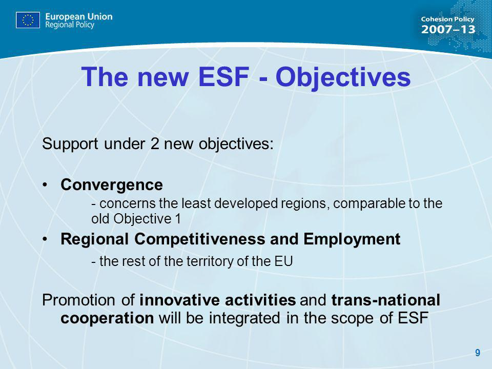 9 The new ESF - Objectives Support under 2 new objectives: Convergence - concerns the least developed regions, comparable to the old Objective 1 Regional Competitiveness and Employment - the rest of the territory of the EU Promotion of innovative activities and trans-national cooperation will be integrated in the scope of ESF