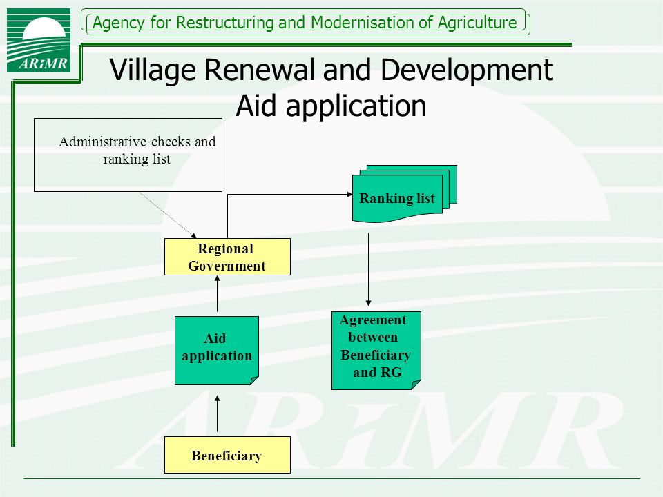 Agency for Restructuring and Modernisation of Agriculture Village Renewal and Development Aid application Beneficiary Aid application Regional Government Ranking list Agreement between Beneficiary and RG Administrative checks and ranking list