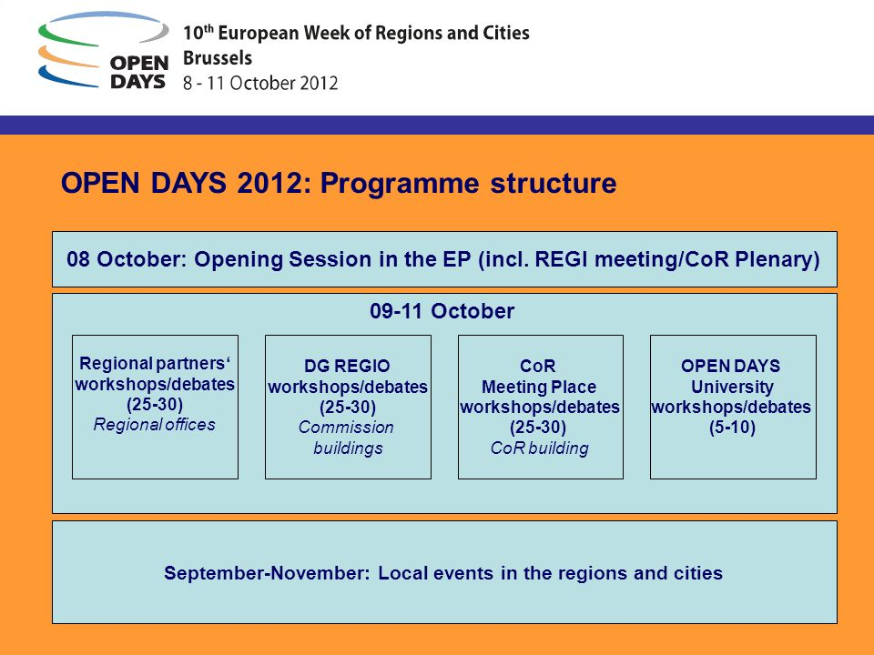OPEN DAYS 2012: Programme structure September-November: Local events in the regions and cities 08 October: Opening Session in the EP (incl.
