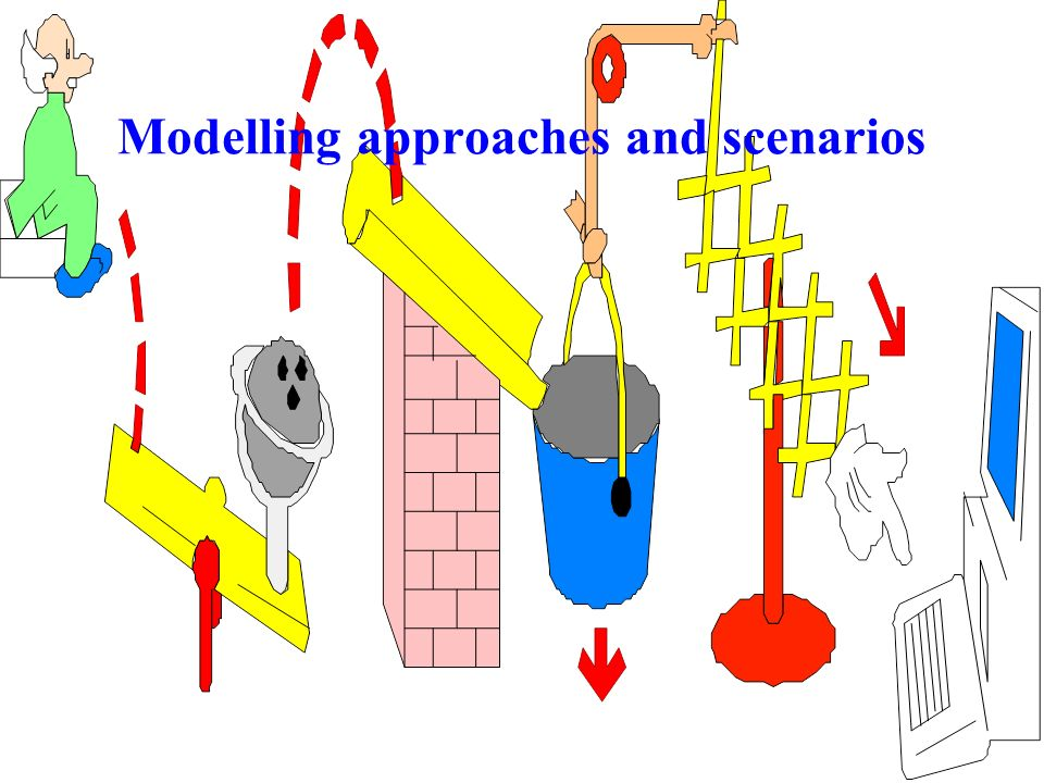 Modelling approaches and scenarios