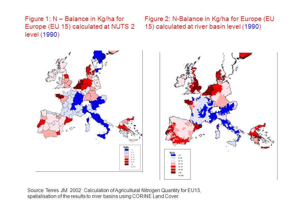 Figure 1: N – Balance in Kg/ha for Europe (EU 15) calculated at NUTS 2 level (1990) Figure 2: N-Balance in Kg/ha for Europe (EU 15) calculated at river basin level (1990) Source: Terres JM 2002: Calculation of Agricultural Nitrogen Quantity for EU15, spatialisation of the results to river basins using CORINE Land Cover.