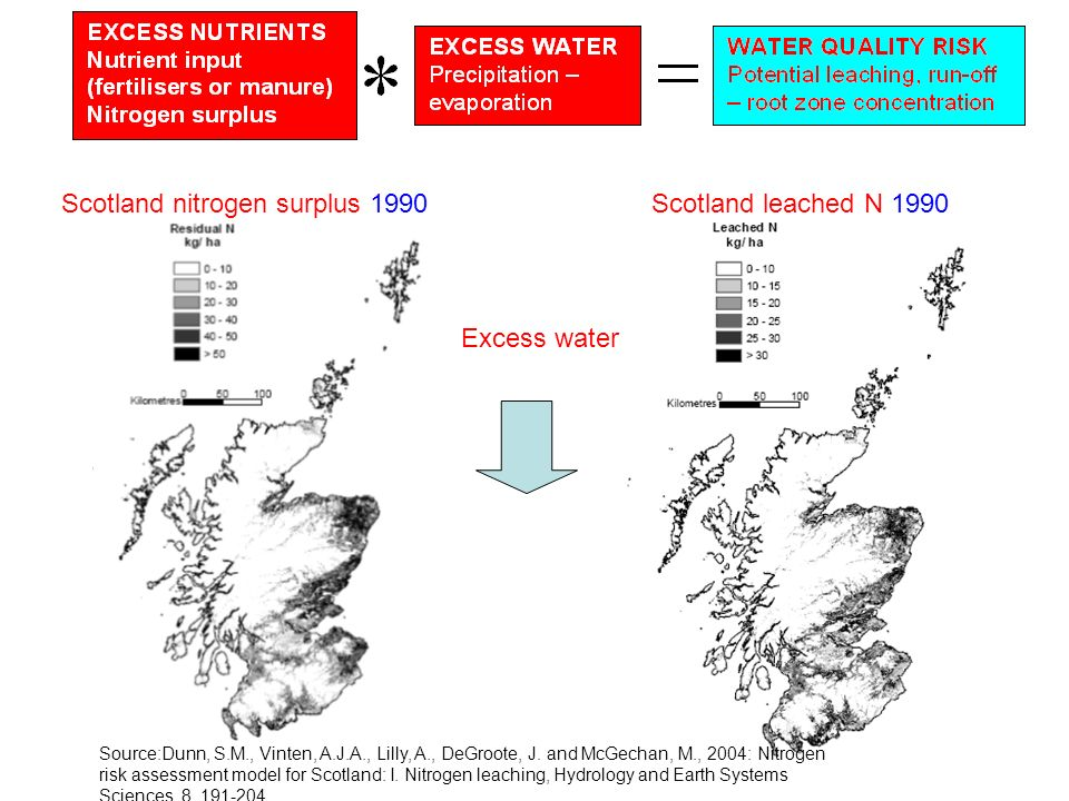 Excess water Scotland nitrogen surplus 1990Scotland leached N 1990 Source:Dunn, S.M., Vinten, A.J.A., Lilly, A., DeGroote, J.