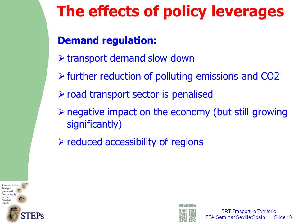 TRT Trasporti e Territorio FTA Seminar Seville/Spain - Slide 18 Demand regulation: transport demand slow down further reduction of polluting emissions and CO2 road transport sector is penalised negative impact on the economy (but still growing significantly) reduced accessibility of regions The effects of policy leverages