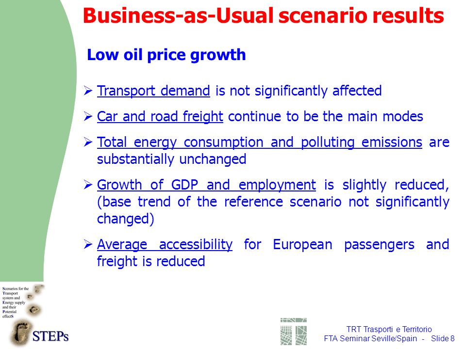 TRT Trasporti e Territorio FTA Seminar Seville/Spain - Slide 8 Transport demand is not significantly affected Car and road freight continue to be the main modes Total energy consumption and polluting emissions are substantially unchanged Growth of GDP and employment is slightly reduced, (base trend of the reference scenario not significantly changed) Average accessibility for European passengers and freight is reduced Low oil price growth Business-as-Usual scenario results