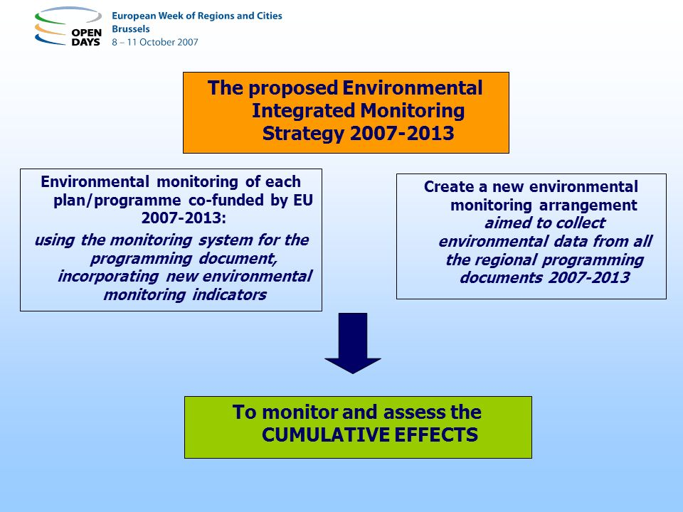 The proposed Environmental Integrated Monitoring Strategy 2007-2013 Environmental monitoring of each plan/programme co-funded by EU 2007-2013: using the monitoring system for the programming document, incorporating new environmental monitoring indicators Create a new environmental monitoring arrangement aimed to collect environmental data from all the regional programming documents 2007-2013 To monitor and assess the CUMULATIVE EFFECTS