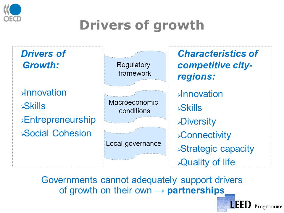 Drivers of growth Drivers of Growth: Innovation Skills Entrepreneurship Social Cohesion Characteristics of competitive city- regions: Innovation Skills Diversity Connectivity Strategic capacity Quality of life Regulatory framework Local governance Macroeconomic conditions Governments cannot adequately support drivers of growth on their own partnerships