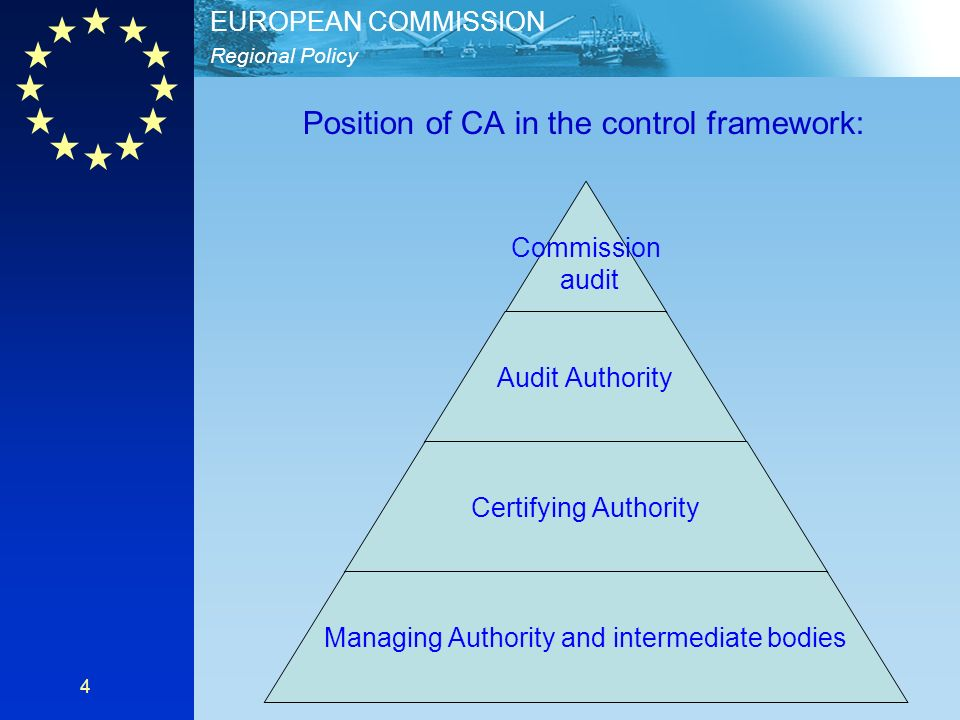 Regional Policy EUROPEAN COMMISSION 4 Position of CA in the control framework: Commission audit C Audit Authority Certifying Authority Managing Authority and intermediate bodies