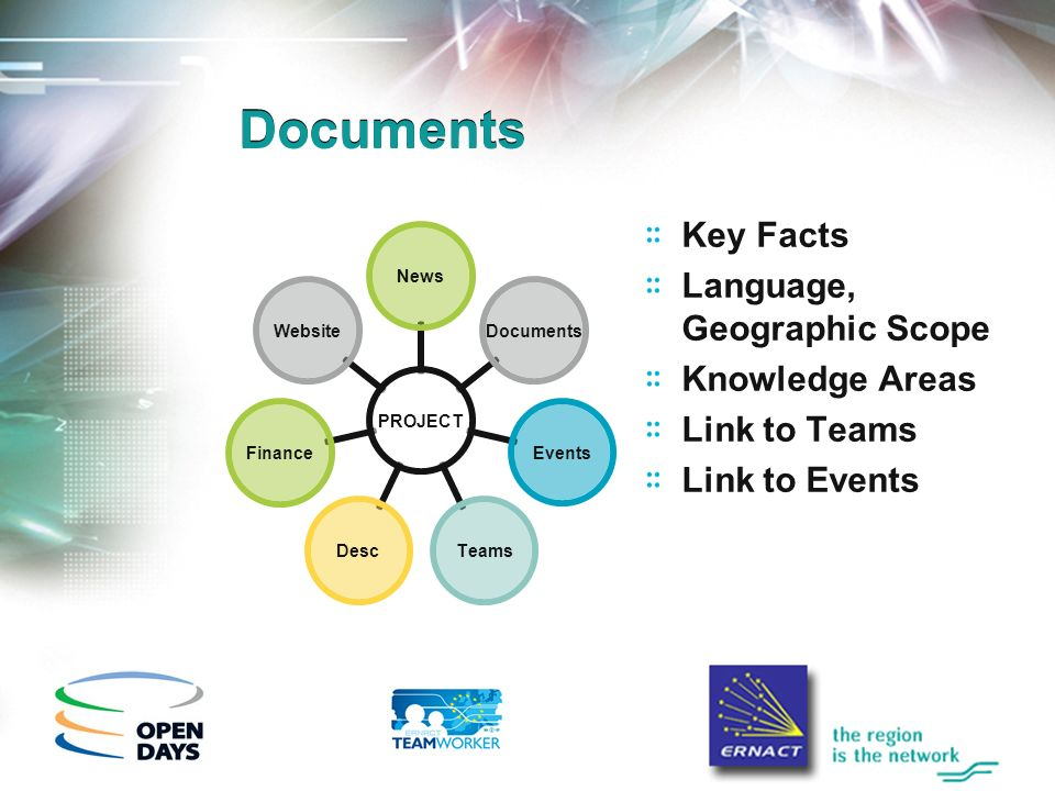 Documents Key Facts Language, Geographic Scope Knowledge Areas Link to Teams Link to Events PROJECT NewsDocumentsEventsTeamsDescFinanceWebsite