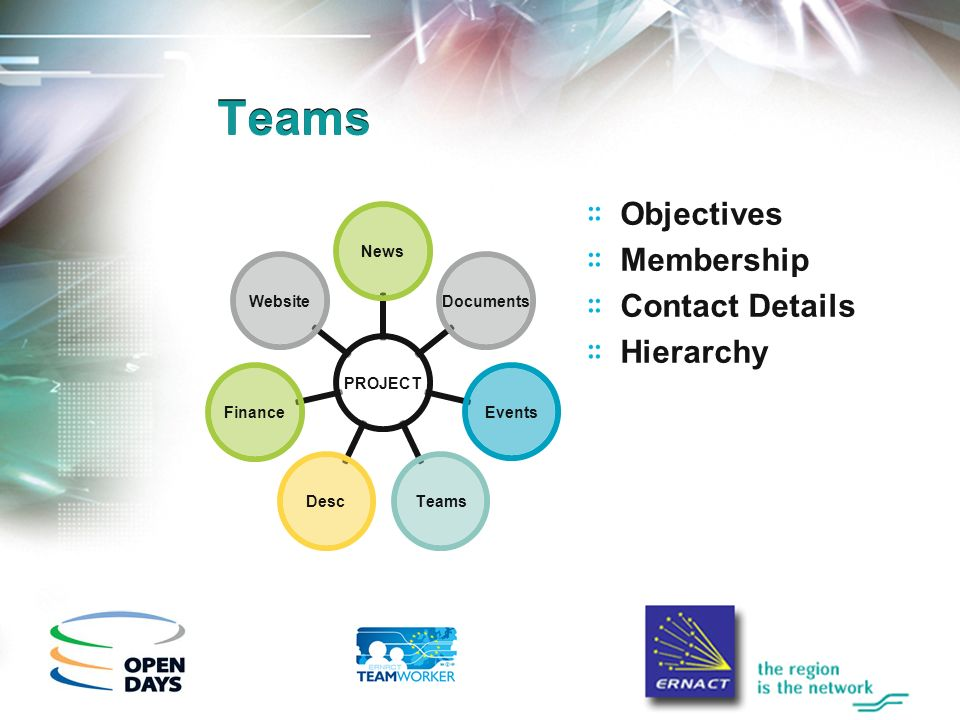 Teams Objectives Membership Contact Details Hierarchy PROJECT NewsDocumentsEventsTeamsDescFinanceWebsite