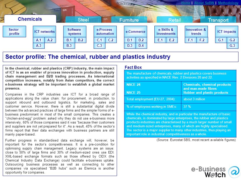 Chemicals Steel FurnitureRetailTransport Home | About SeBW | Methodology Sector profile Connection types A.2A.1 eBusiness systems B.2B.1 B.4B.3 eMarketing C.2C.1 C.3 eStandards D.2D.1 InnovationseSkills Barriers & Drivers G.2G.1 Competition Chemicals Steel FurnitureRetailTransport HomeHome | About SeBW | MethodologyAbout SeBW Methodology Sector profile ICT networks A.2A.1 Software systems B.2B.1 B.3 e-Process automation C.2C.1 C.3 e-Commerce D.2D.1 e-Skills & investments Innovation & trends ICT impacts G.2G.1 A.3G.3 F.1F.2E.1E.2 D.3D.4 Sector profile: The chemical, rubber and plastics industry In the chemical, rubber and plastics (CRP) industry, the main impact of ICT is as an enabler of process innovation in production, supply chain management and B2B trading processes.
