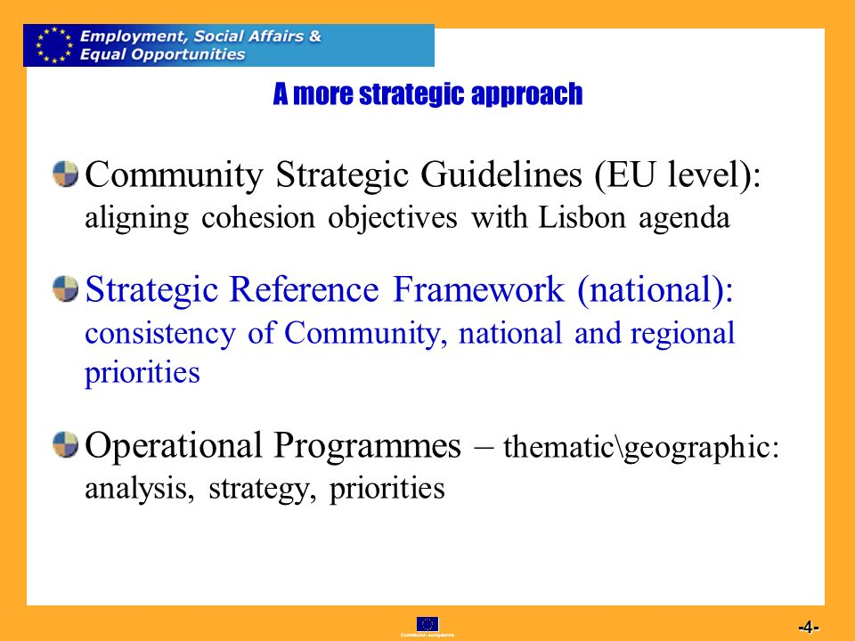 Commission européenne A more strategic approach Community Strategic Guidelines (EU level): aligning cohesion objectives with Lisbon agenda Strategic Reference Framework (national): consistency of Community, national and regional priorities Operational Programmes – thematic\geographic: analysis, strategy, priorities