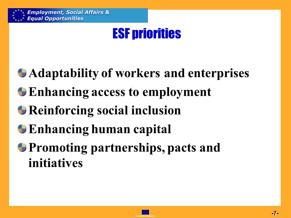Commission européenne ESF priorities Adaptability of workers and enterprises Enhancing access to employment Reinforcing social inclusion Enhancing human capital Promoting partnerships, pacts and initiatives