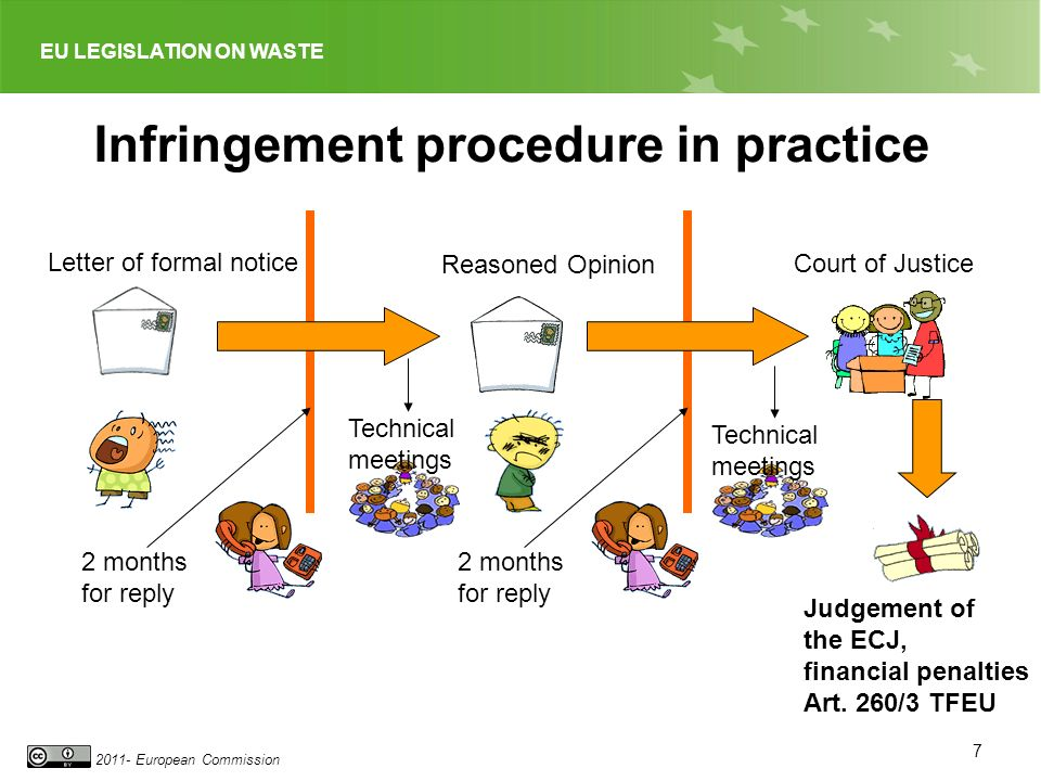 EU LEGISLATION ON WASTE 2011- European Commission 7 2 months for reply Infringement procedure in practice Court of Justice Letter of formal notice Reasoned Opinion Technical meetings 2 months for reply Technical meetings Judgement of the ECJ, financial penalties Art.