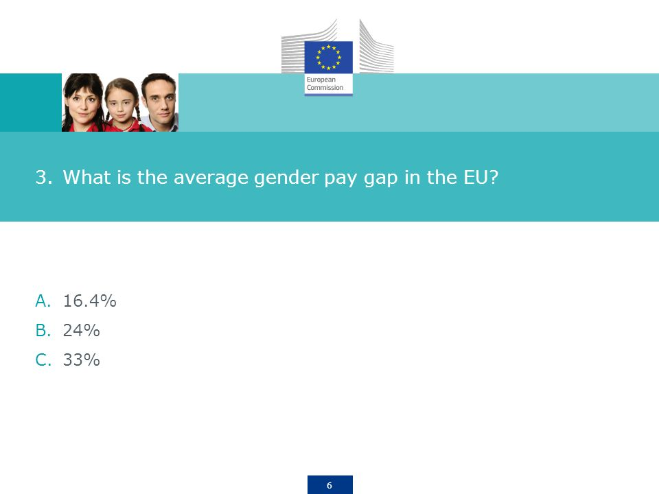 6 3.What is the average gender pay gap in the EU A.16.4% B.24% C.33%