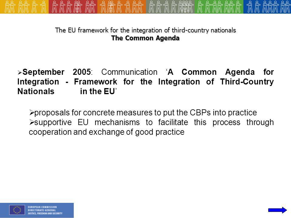 The EU framework for the integration of third-country nationals The Common Agenda September 2005: Communication A Common Agenda for Integration - Framework for the Integration of Third-Country Nationals in the EU proposals for concrete measures to put the CBPs into practice supportive EU mechanisms to facilitate this process through cooperation and exchange of good practice