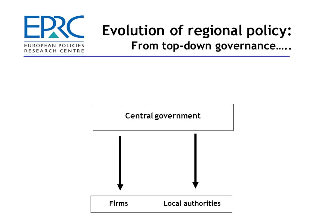 Central government FirmsLocal authorities Evolution of regional policy: From top-down governance…..